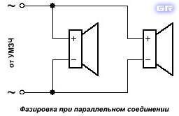 Фазировка при параллельном соединении динамиков