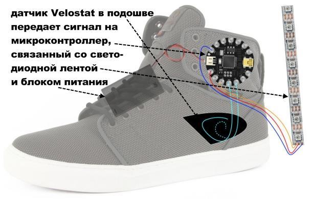 Схема изготовления светящихся кроссовок со световыми эффектами достаточно проста