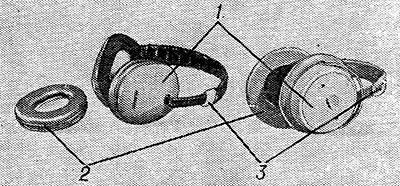 Рис. 3. Противошумные наушники: 1 — чашки; 2 — уплотняющие валики; 3 — оголовья.