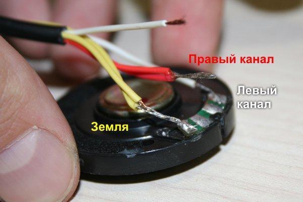 Наушники с одним проводом состоят из двух заизолированных проводов (левый сигнал и правый сигнал) и одного незаизолированного заземления