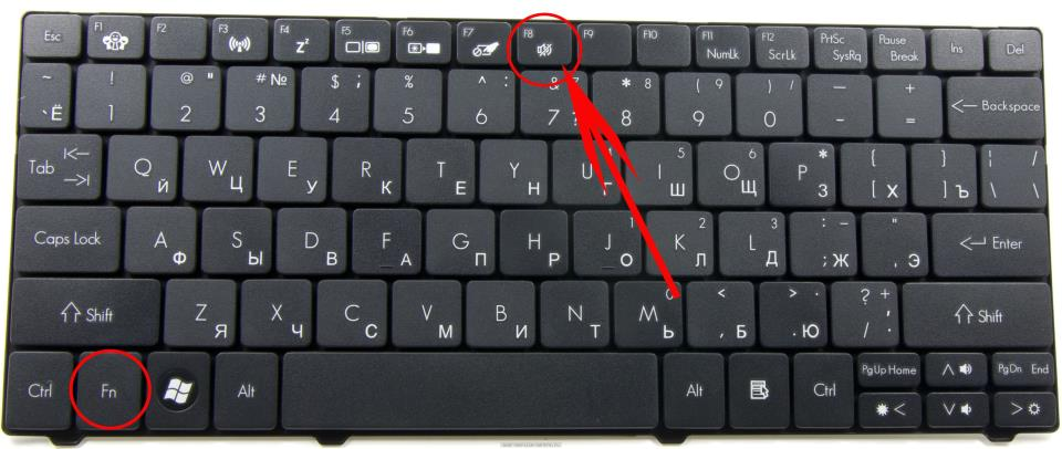 Включить клавишу звука