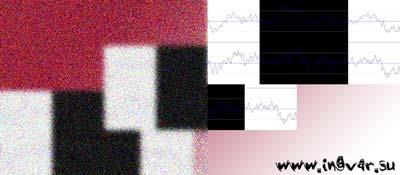 Частота Дискретизации и Разрядность Аудио – Простым и Понятным Языком
