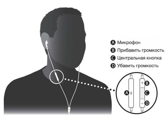 7 функций наушников Apple EarPods для дистанционного управления iPhone