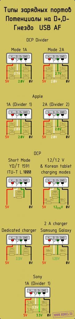 Распайка зарядных портов USB под разные телефоны