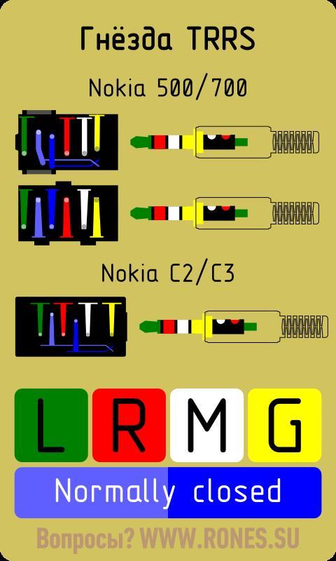 Распайка гнёзд Nokia под гарнитуру