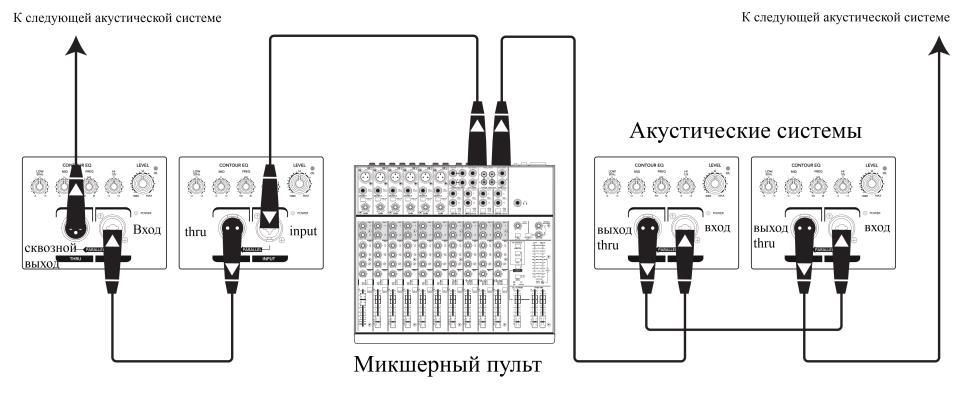 Схема подключения АС цепочкой