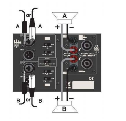Схема подключения АС (режим Stereo):