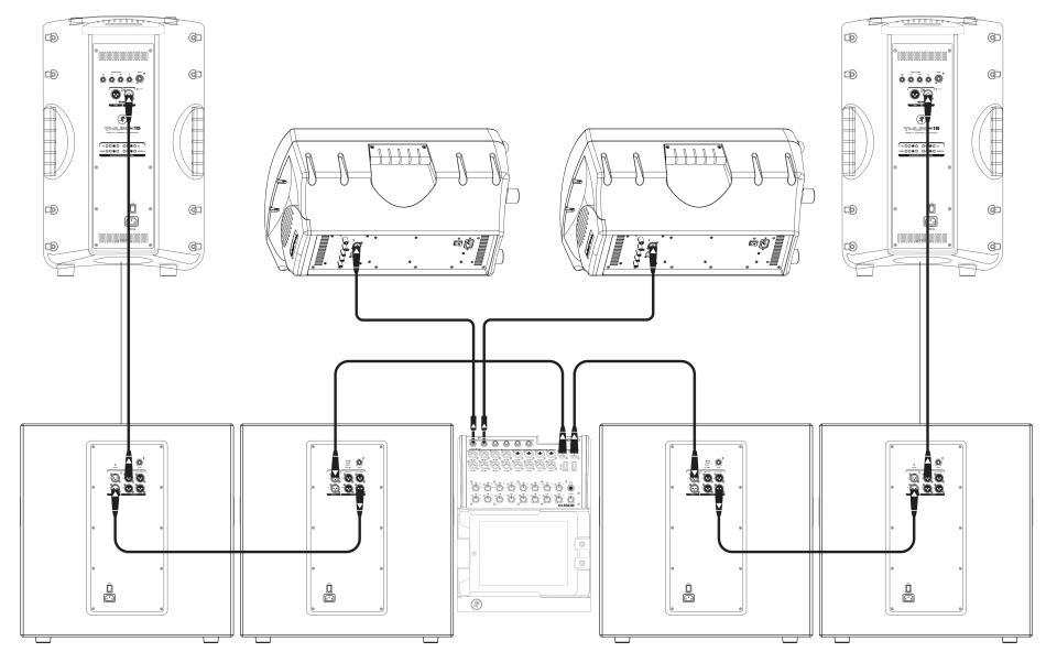 Схема подключения (четыре сабвуфера и два сателлита, напольные мониторы)