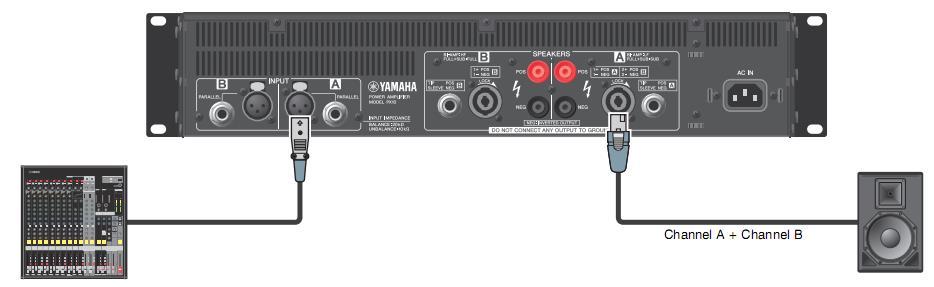 Подключения широкополосных АС к двухканальному усилителю в режиме биампинг