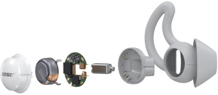 Конструкция наушников для сна Bose noise-masking Sleepbuds состоит из нескольких модулей