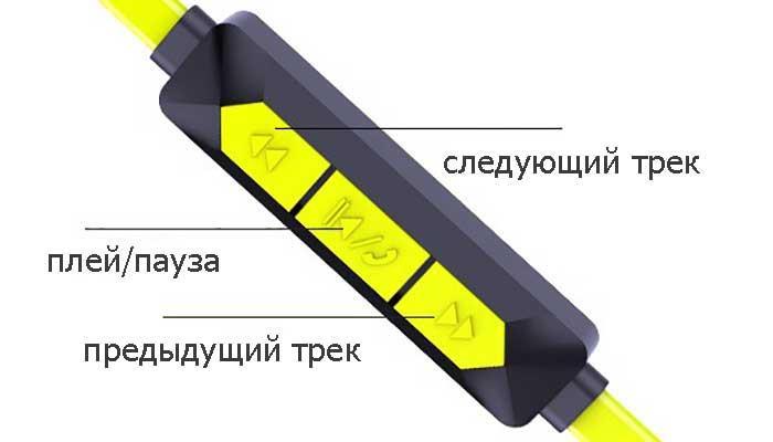 Удобный пульт с регулятором громкости и перекючением треков