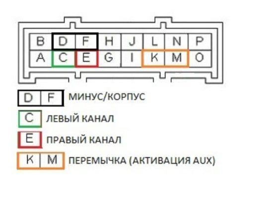 Схема замыкания контактов разъёма