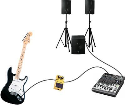 Подключение электрогитары в линию (к микшерному пульту)