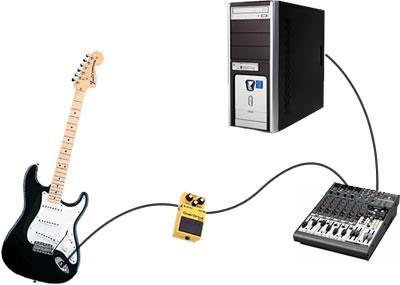 Подключение электрогитары к компьютеру