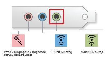 Проверьте степень физического подключения устройств аудио вывода