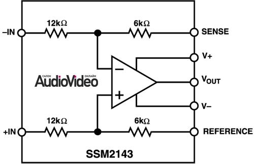 sms-fig3