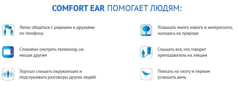 помощь людям с Comfort Ear