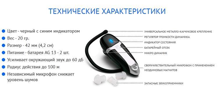 Характеристики Comfort Ear