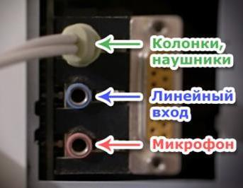 Подключение наушников к компьютеру