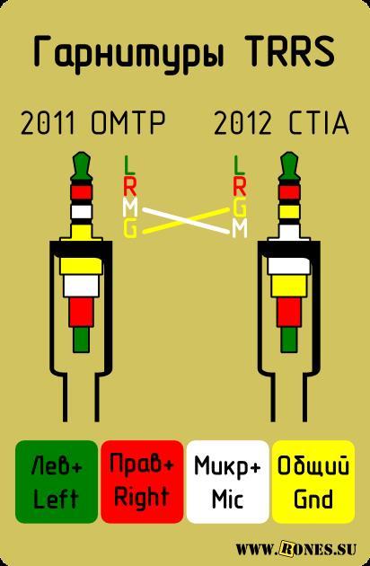 распайка гарнитур OMTP и CTIA