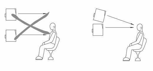 Расположение мониторов на одной высоте с ушами