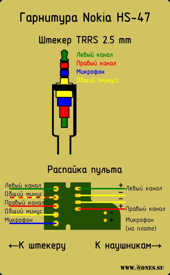 Nokia HS-47 распиновка pinout