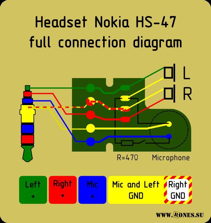 Nokia HS-47 схема пульта