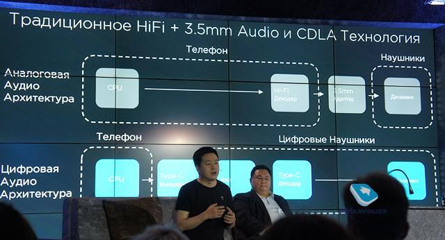 Презентация LeEco