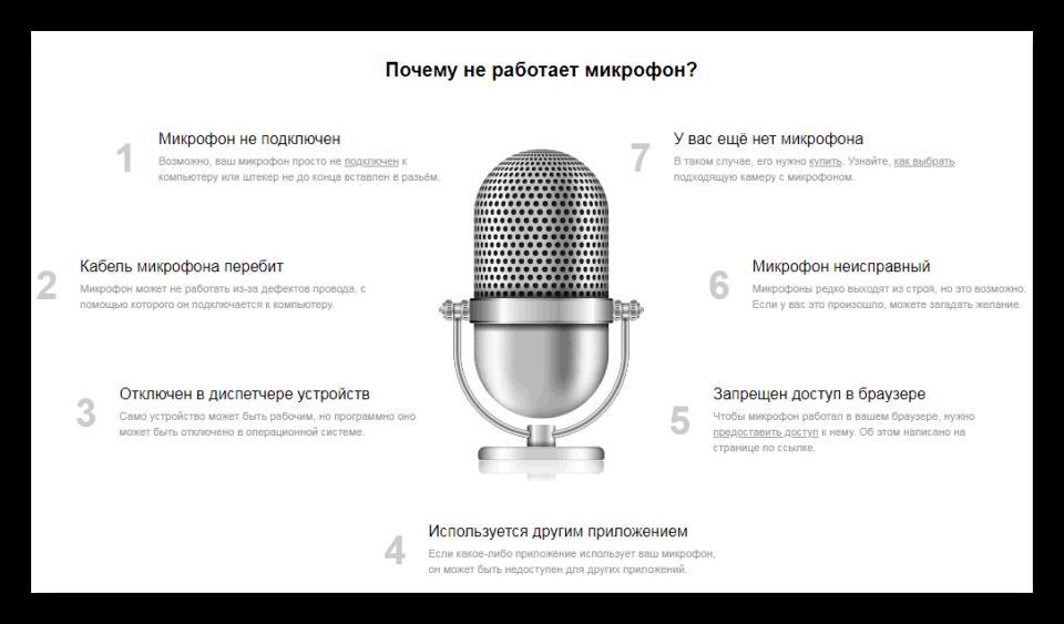 Причины отсутствия звука WebCamMic Test