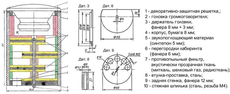 Мини акустическая система для ПК (домашнего компьютера)